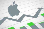 Comment Apple Inc a-t-il pu gagner 172 milliards de dollars en une seule journée ?